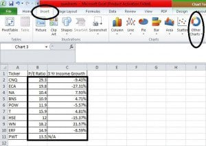 Analyzing Divdend Stocks In Excel