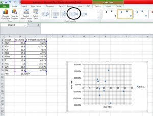 Dividend Stocks Investing Using Excel
