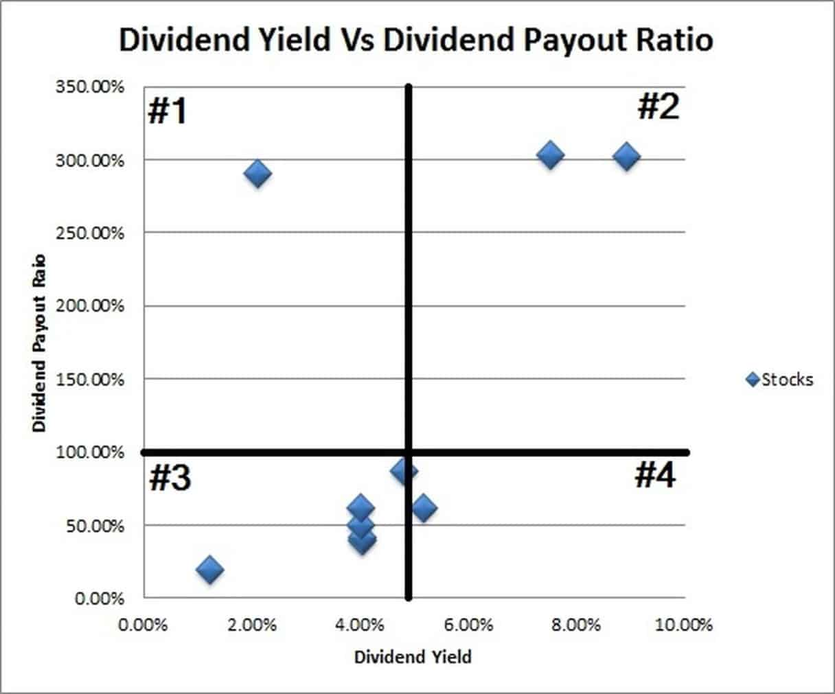 dividend payout Cash dividend payout ratio definition, facts, formula, examples, videos and more.