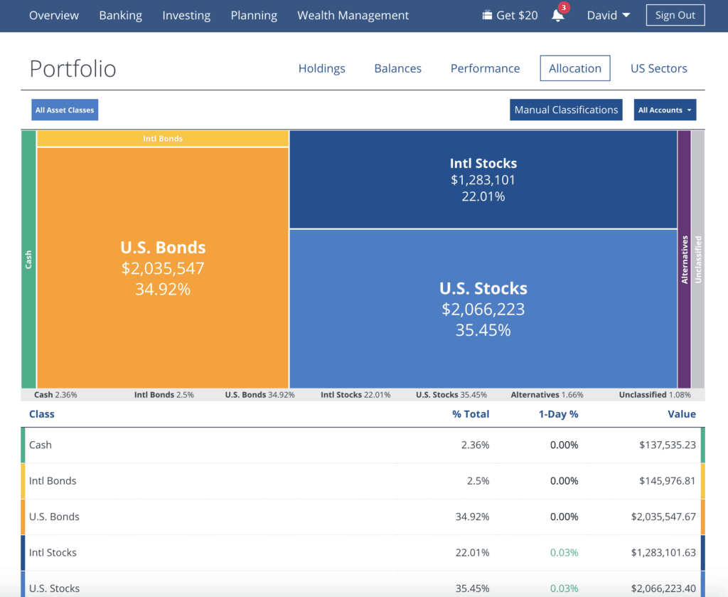 Personal Capital Asset Allocation Analysis Screenshot
