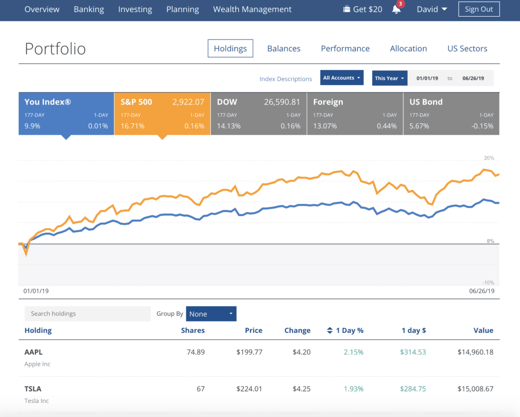 Personal Capital Portfolio Performance Screenshot